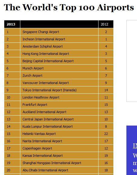 economist-skytrax-top-20