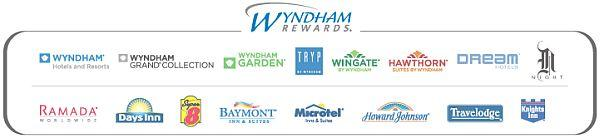wyndham-rewards-brands