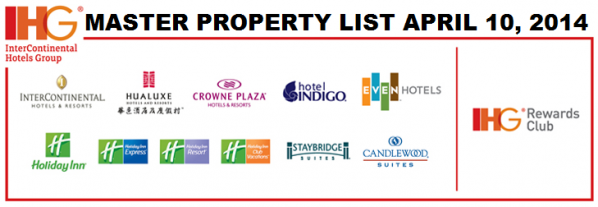 IHG Rewards Club Master Property List April 10 2014