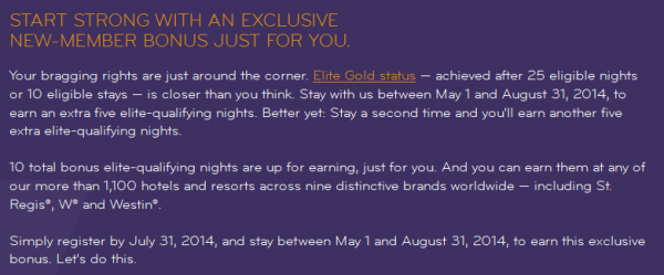SPG Reactivation Offer April 2014 Email Body
