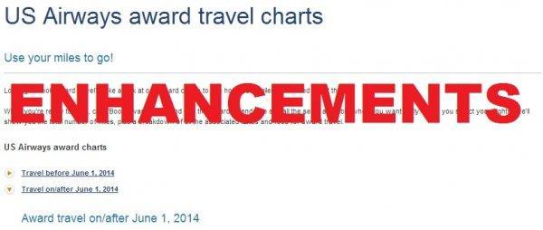 US Airways Dividend Miles Award Changes