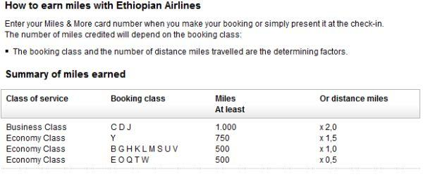 Lufthansa Miles and More Ethiopian