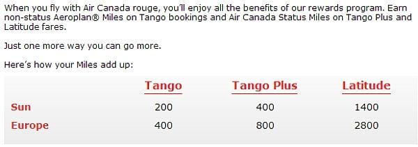 air-canada-rouge-aeroplan-earnigs
