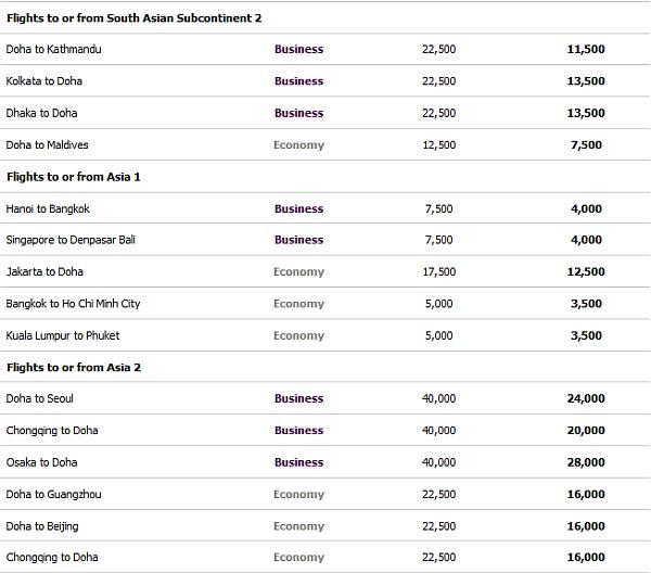 qatar-easy-deals-january-2013-3