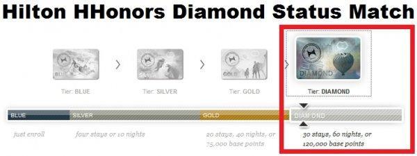 hilton-hhonors-diamond-status-match-2014