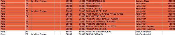 priority-club-paris