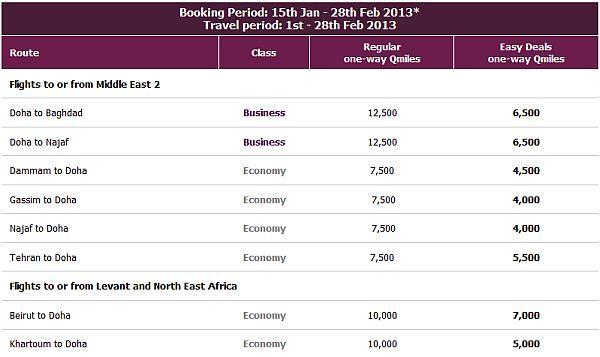 qatar-easy-deals-february-2013-1
