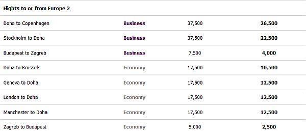 qatar-easy-deals-february-2013-6