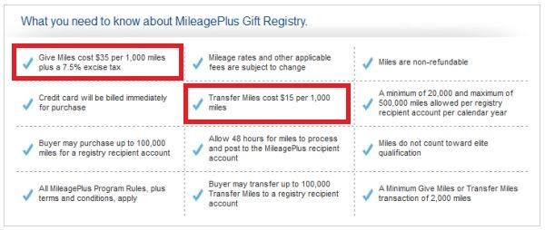 mileage-plus-gift-registry-prices