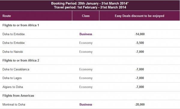 qatar-airways-privilege-club-easy-deals-1-february-march-2014