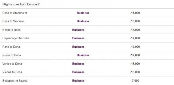 qatar-airways-privilege-club-easy-deals-4-february-march-2014
