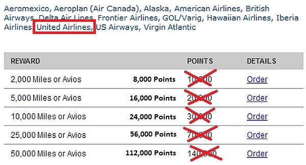marriott-points-to-united-miles-conversion