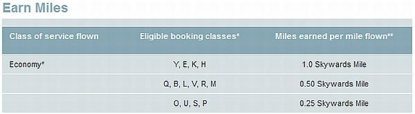 emirates-jetblue-chart