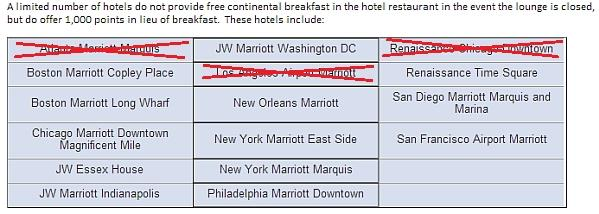 marriott-breakfast-excluded-original