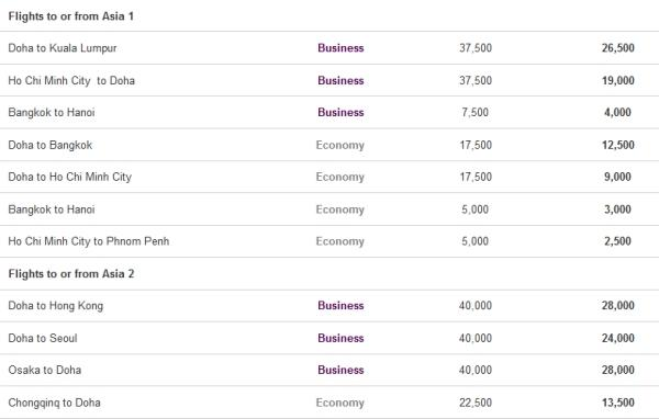 qatar-easy-deals-july-2013-4