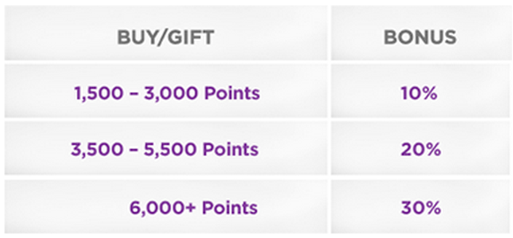 Virgin America Elevate Buy Points June 2014 Campaign Bonus