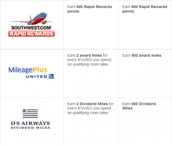 Wyndham Rewards Double Airline Miles Promo Summer 2014 Table 2