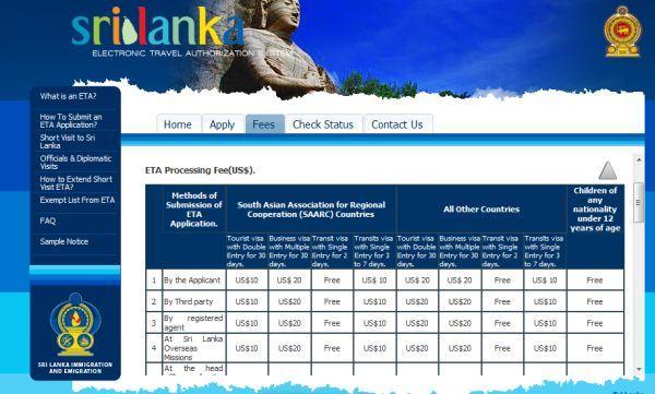sri-lankan-website