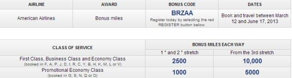 american-airlines-brzaa-box