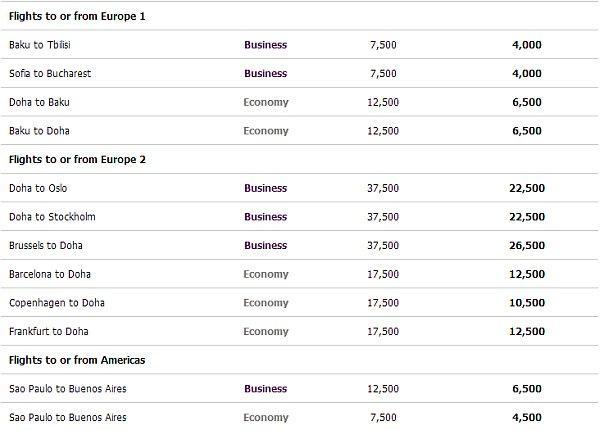 qatar-easy-deals-april-2013-4