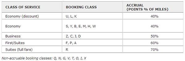 vx-sq-earning-chart