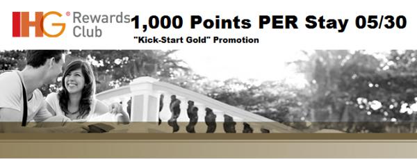 IHG Rewards Club Kick-Start Gold Promotion 1036 Graph