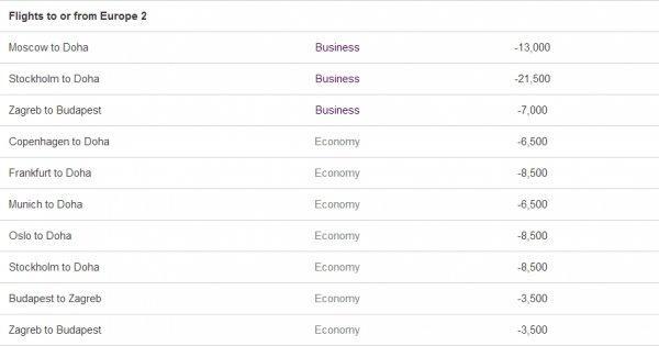Qatar Easy Deals April May 2014 4