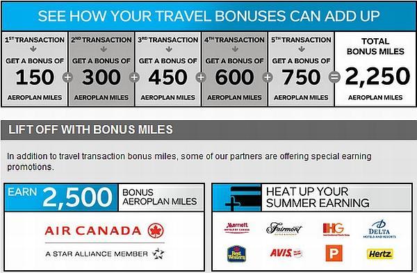 aeroplan-bonus-miles