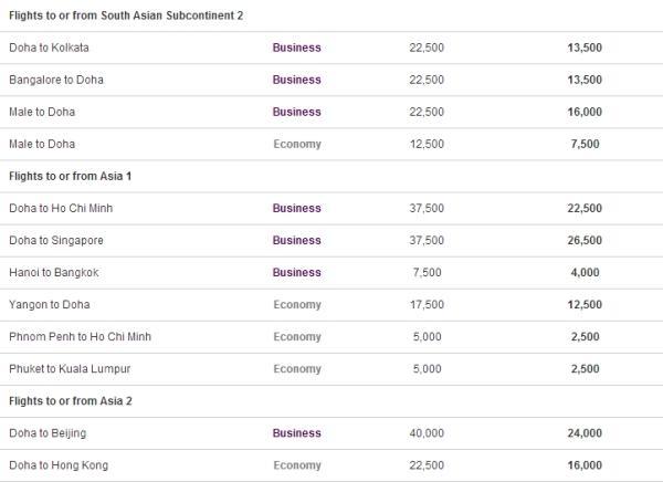 qatar-easy-deals-june-2013-3
