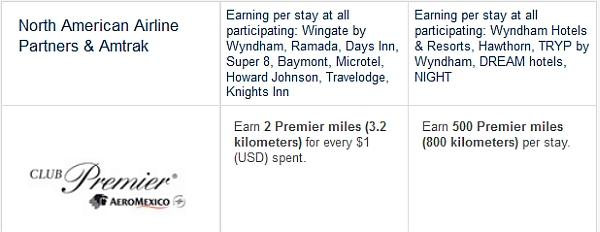 wyndham-reward-triple-miles-fall-2013-offer-table-am