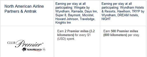 wyndham-reward-triple-miles-fall-2013-offer-table-am
