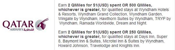 wyndham-rewards-qatar-airways-triple-miles-qr-earning-rate