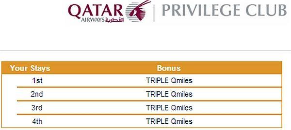 wyndham-rewards-qatar-airways-triple-miles-table