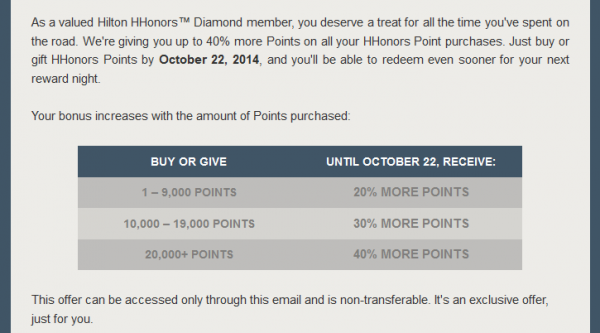 Hilton HHonors Buy Gift Points 40 Percent Bonus October 2014 Text