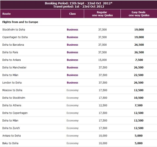 qatar-easy-deals-october-europe