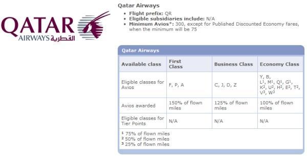 british-airways-executive-club-qatar