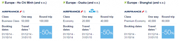 Air France-KLM Flying Blue Promo Awards Asia Pacific 2
