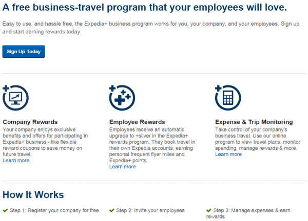 Expedia+ Rewards Business Overview