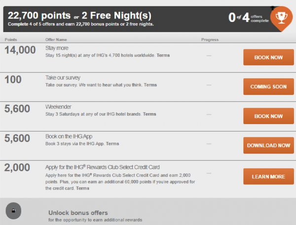 IHG Into the Nights Promo Problems Changing Offer After
