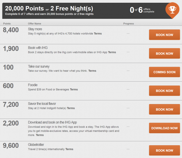 IHG Rewards Club Into The Nights Post Gold No Stays