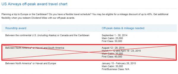 US Airways Dividend Miles Off-peak Award Chart Update September 17 2014