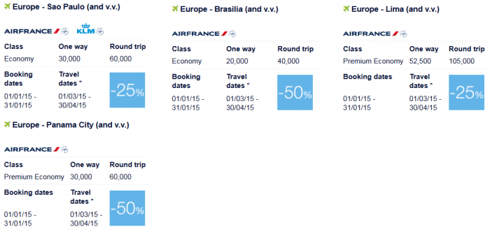 Air France-KLM Flying Blue Promo Awards January 2015 Central and South America 1