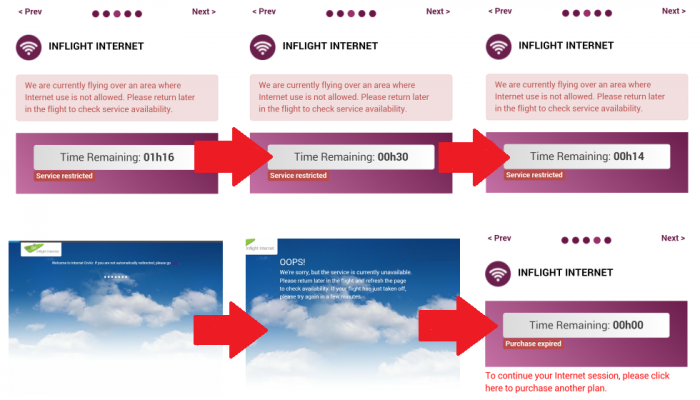 Review Qatar Airways A380 Wifi OnAir Issues