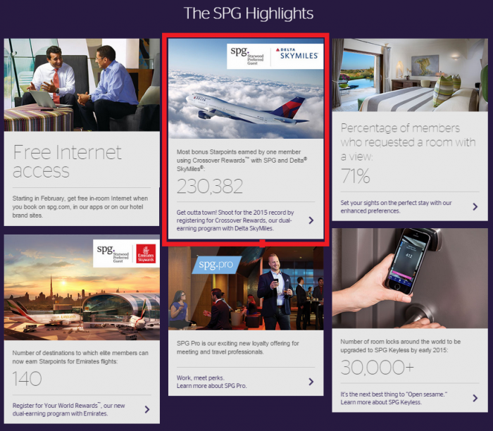 SPG Year In Review 2014 SPG Highlights