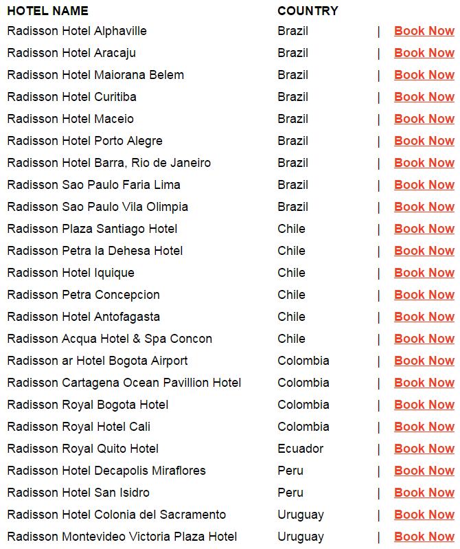 Club Carlson Mega Points 2015 South America 2