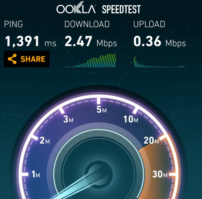 Etihad Airways WiFi Review Price Speedtest Phone