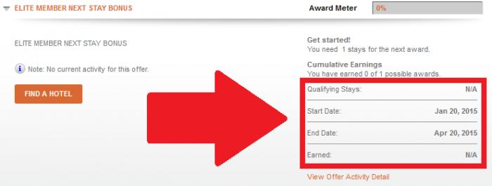 IHG Rewards Club Elite Member Next Stay Bonus 3000 Points Confirmation My Offer Status