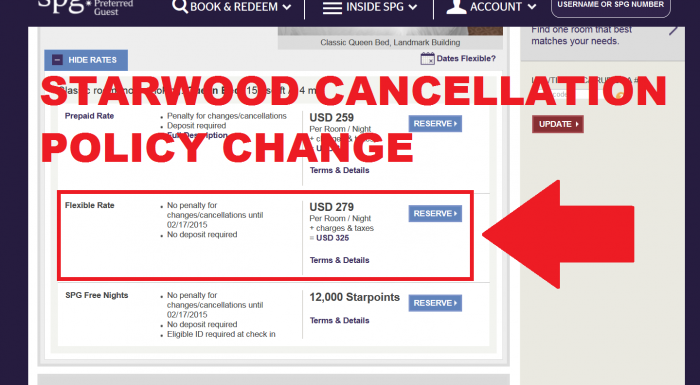 SPG Best Flexible Rate Cancellation Changes
