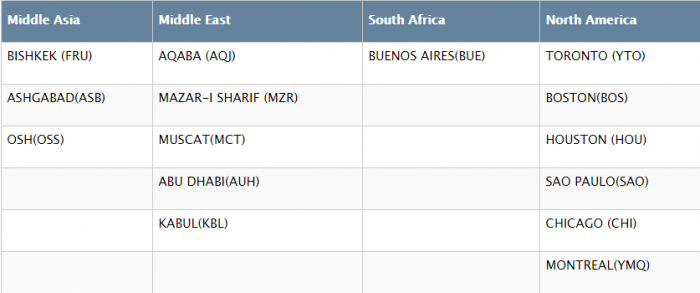 Turkish Airlines Miles&Smiles 25 Percent Discount 3
