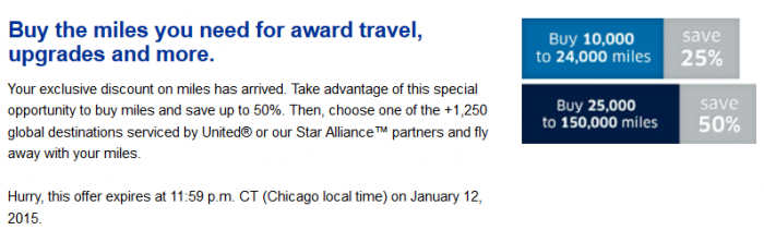 United Airlines Buy MileagePlus Miles Jnauary 2015 Targeted Offer Table